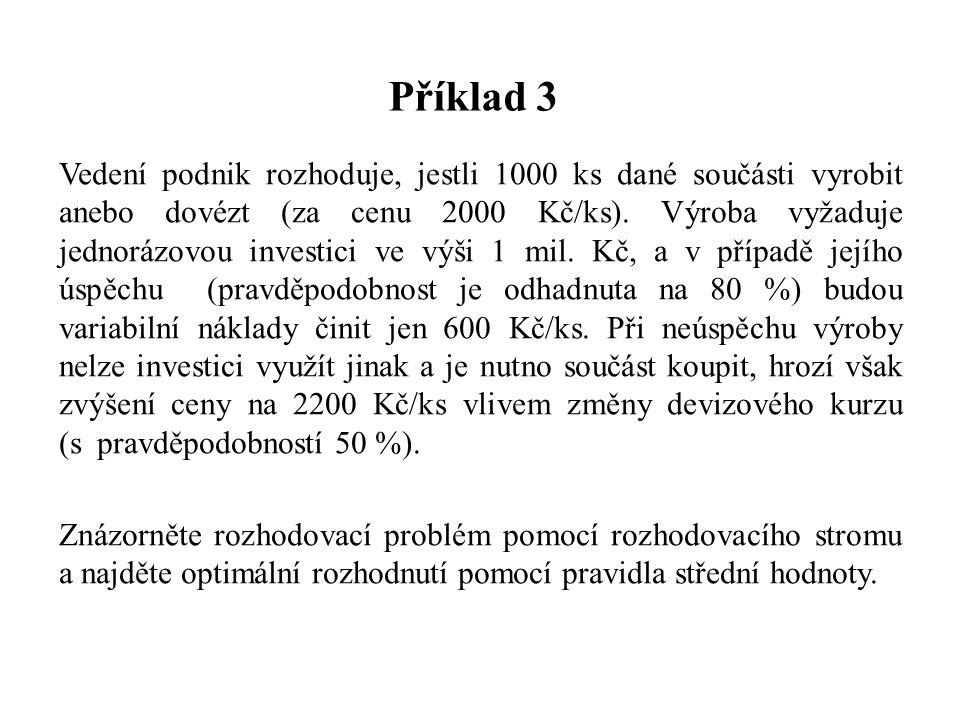 Příklad 3 Vedení podnik rozhoduje, jestli 1000 ks dané součásti vyrobit anebo dovézt (za cenu 2000 Kč/ks).