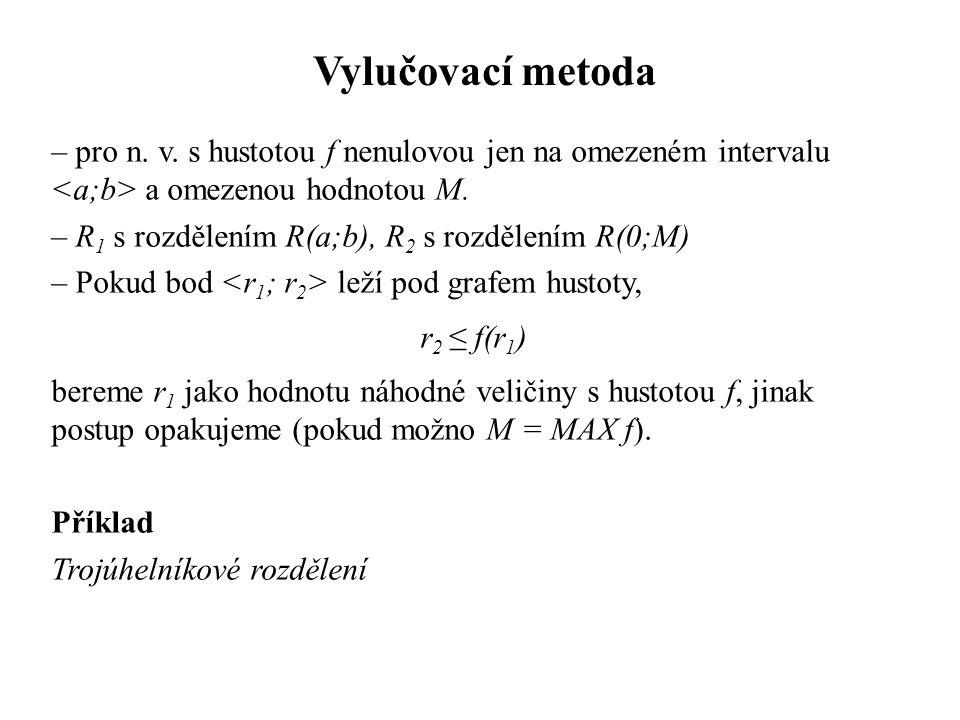 Vylučovací metoda – pro n.v.
