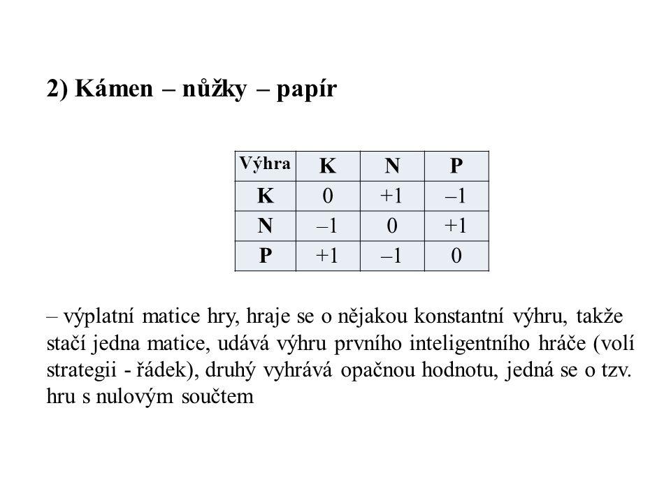 2) Kámen – nůžky – papír – výplatní matice hry, hraje se o nějakou konstantní výhru, takže stačí jedna matice, udává výhru prvního inteligentního hráče (volí strategii - řádek), druhý vyhrává opačnou hodnotu, jedná se o tzv.