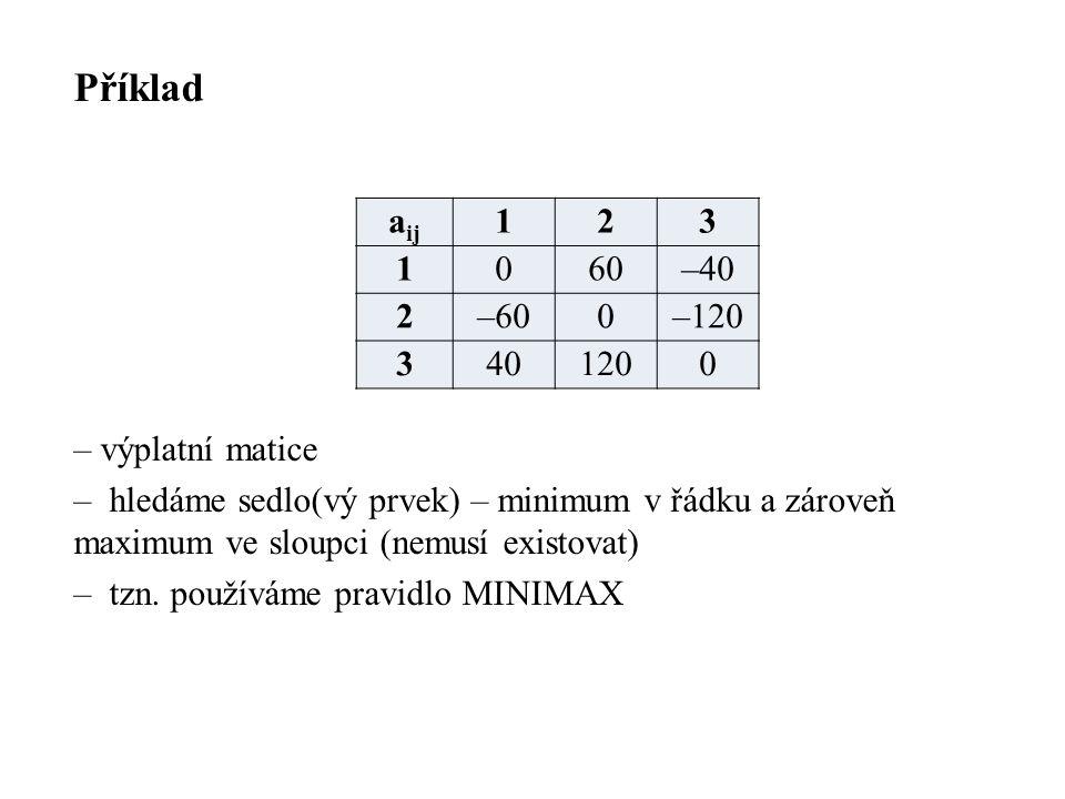 Příklad – výplatní matice – hledáme sedlo(vý prvek) – minimum v řádku a zároveň maximum ve sloupci (nemusí existovat) – tzn.