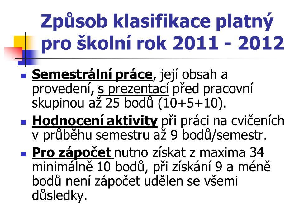Studijní materiály - Multiedu Z loňského roku jsou zálohově na http://multiedu.tul.cz Nově na http://elearning.tul.cz http://elearning.tul.cz