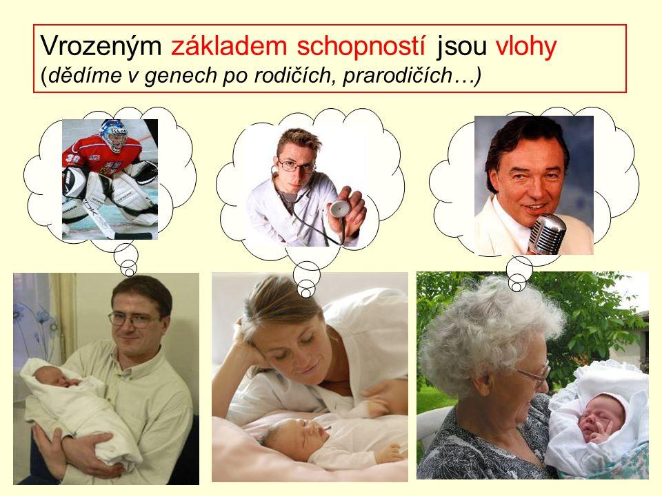 Vrozeným základem schopností jsou vlohy (dědíme v genech po rodičích, prarodičích…)