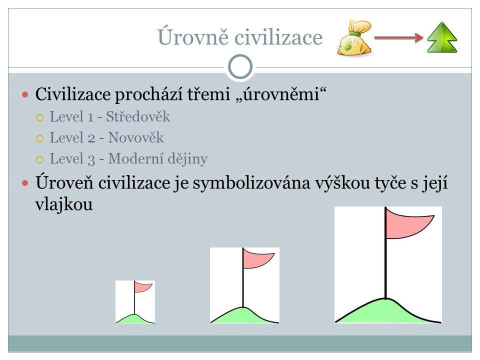 """Úrovně civilizace Civilizace prochází třemi """"úrovněmi  Level 1 - Středověk  Level 2 - Novověk  Level 3 - Moderní dějiny Úroveň civilizace je symbolizována výškou tyče s její vlajkou"""