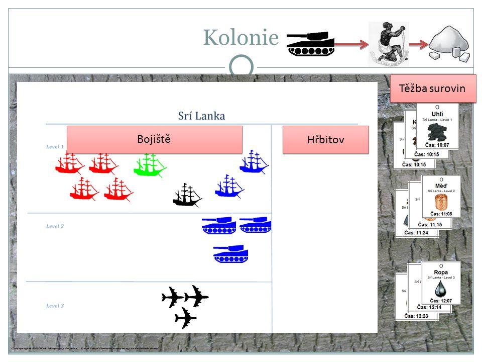 Kolonie Jednotka nemůže opustit kolonii Jednotka je aktivní po připíchnutí do oblasti bojiště Suroviny se uvolňují ve stanovený čas