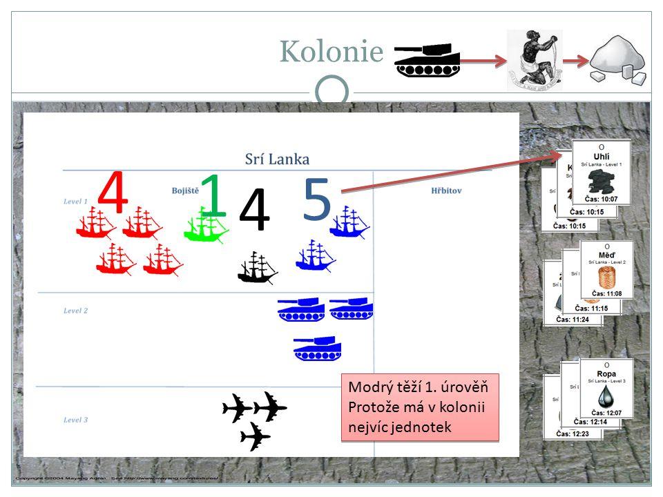 Kolonie 4 1 4 5 Modrý těží 1. úrověň Protože má v kolonii nejvíc jednotek Modrý těží 1.