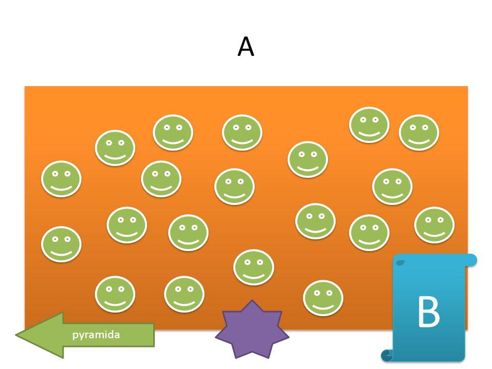 A pyramida B B