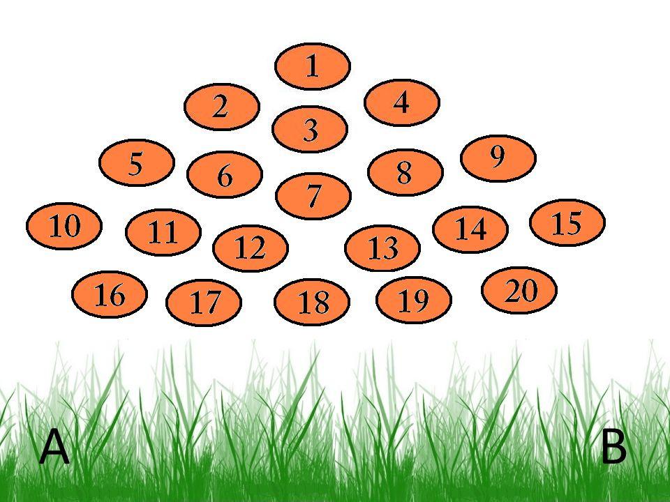 19 NELZE Nelze dělit nulou! B B A A
