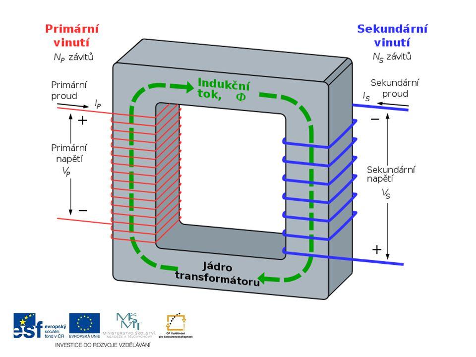 Vinutí cívek transformátoru  Vinutí pro malé síťové transformátory jsou zhotovována z lakovaných drátů různého průměru.