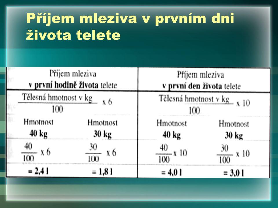 Obsahové složení mleziva a zralého mléka Složka mlékamlezivomléko %Ihned p.p.12 hodin p.p.24 hodin p.p.48 hodin p.p.3-4 dny p.p.