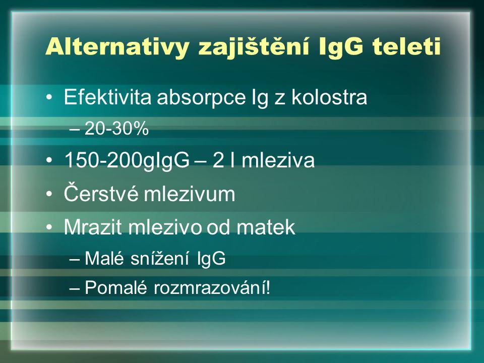 Alternativy zajištění IgG teleti Efektivita absorpce Ig z kolostra –20-30% 150-200gIgG – 2 l mleziva Čerstvé mlezivum Mrazit mlezivo od matek –Malé sn