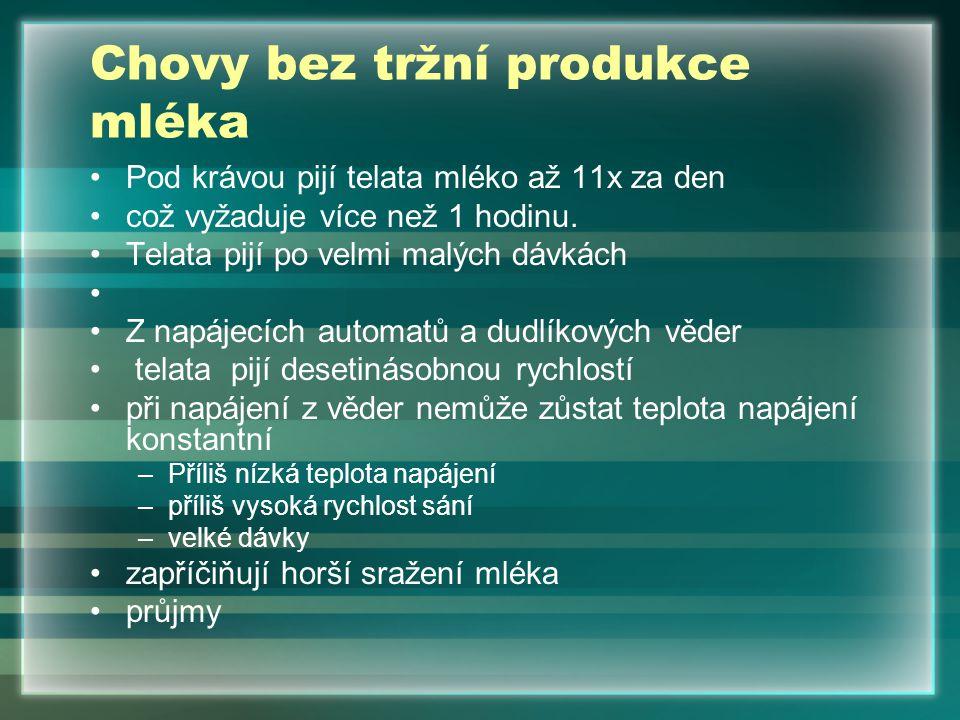 Zjišťování kvality mleziva Stanovení Ig v mlezivu Stanovení Ig v séru telat