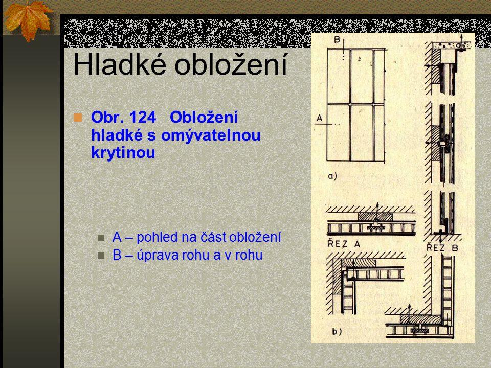 Hladké obložení Obr. 123 Obložení velkoplošnými materiály a – pohled na část obložení, b – zavěšení dílů obložení, c – úprava rohu a v rohu, d – zavěš