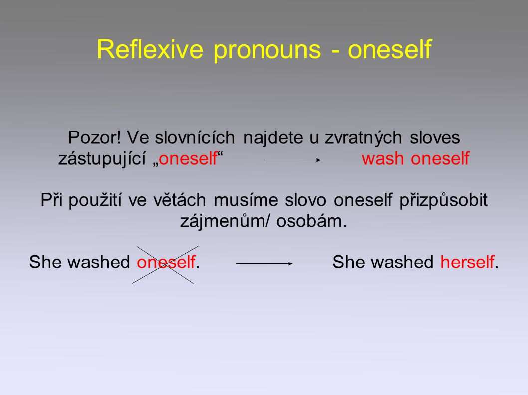Reflexive pronouns - oneself Pozor.