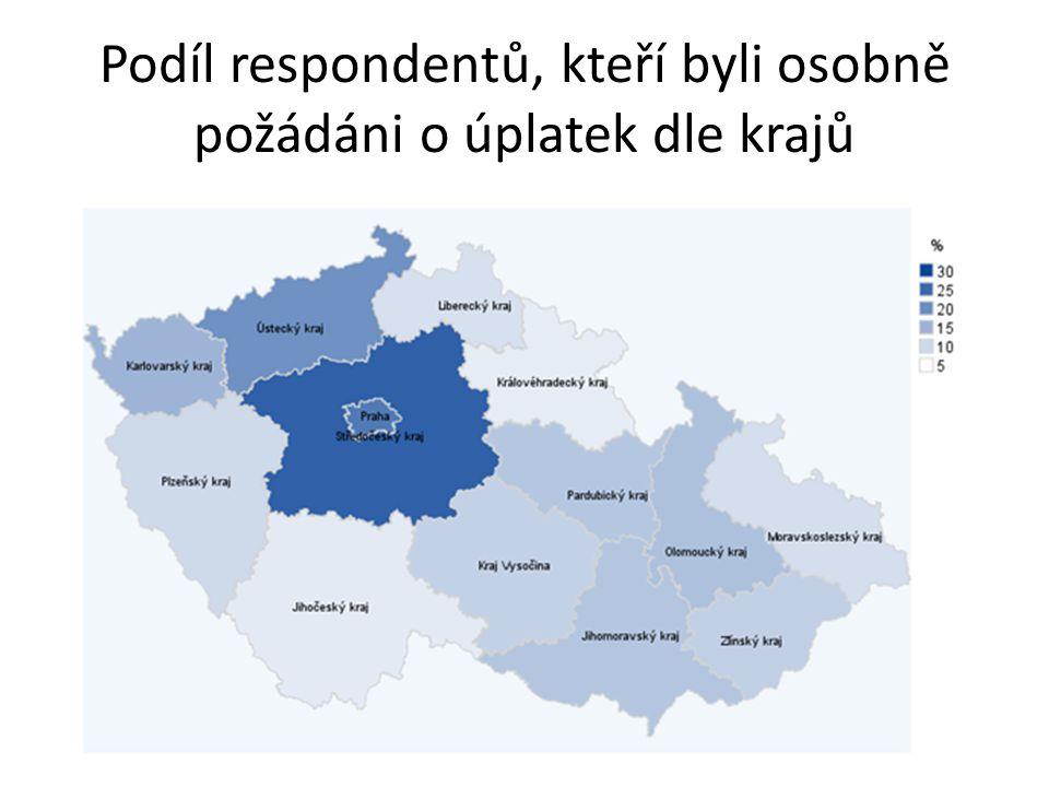 Podíl respondentů, kteří byli osobně požádáni o úplatek dle krajů