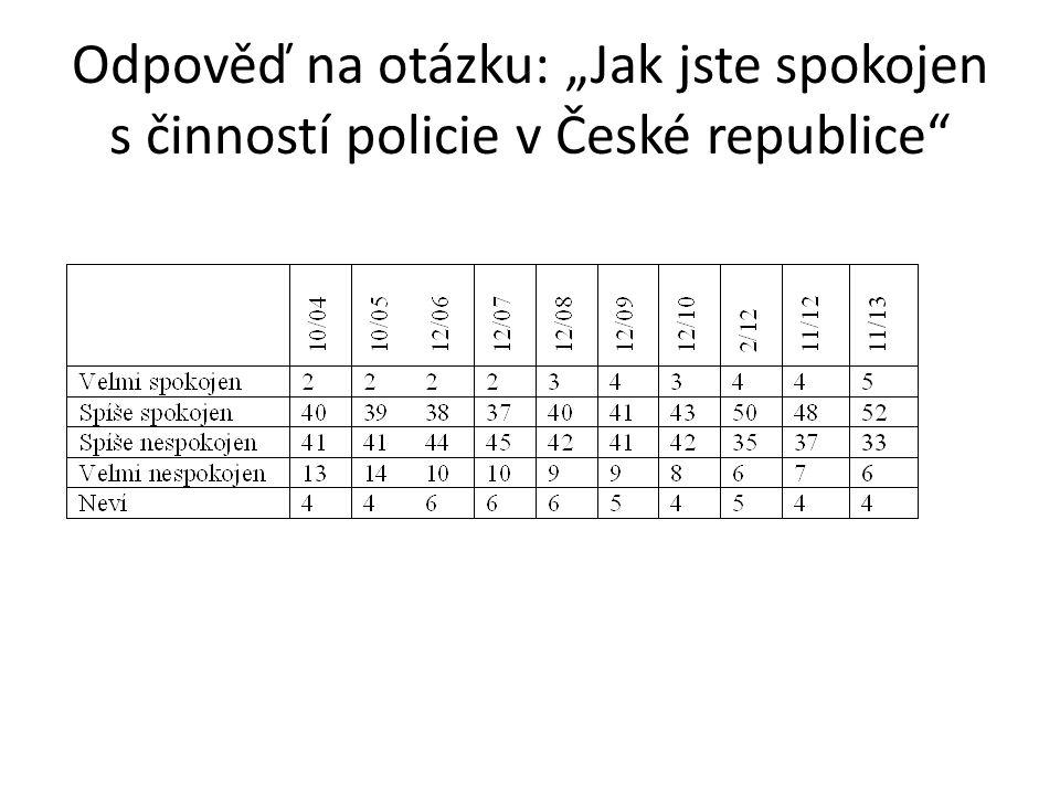 """Odpověď na otázku: """"Jak jste spokojen s činností policie v České republice"""