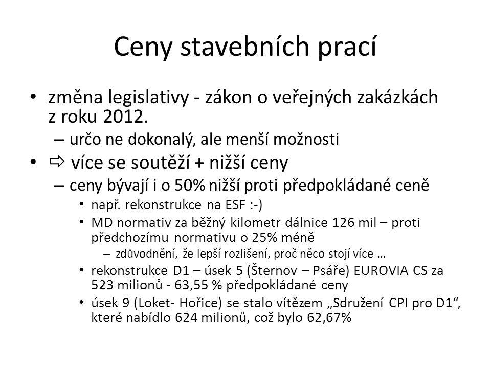 Ceny stavebních prací změna legislativy - zákon o veřejných zakázkách z roku 2012.