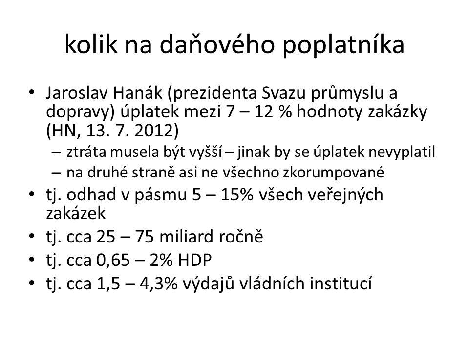 kolik na daňového poplatníka Jaroslav Hanák (prezidenta Svazu průmyslu a dopravy) úplatek mezi 7 – 12 % hodnoty zakázky (HN, 13.