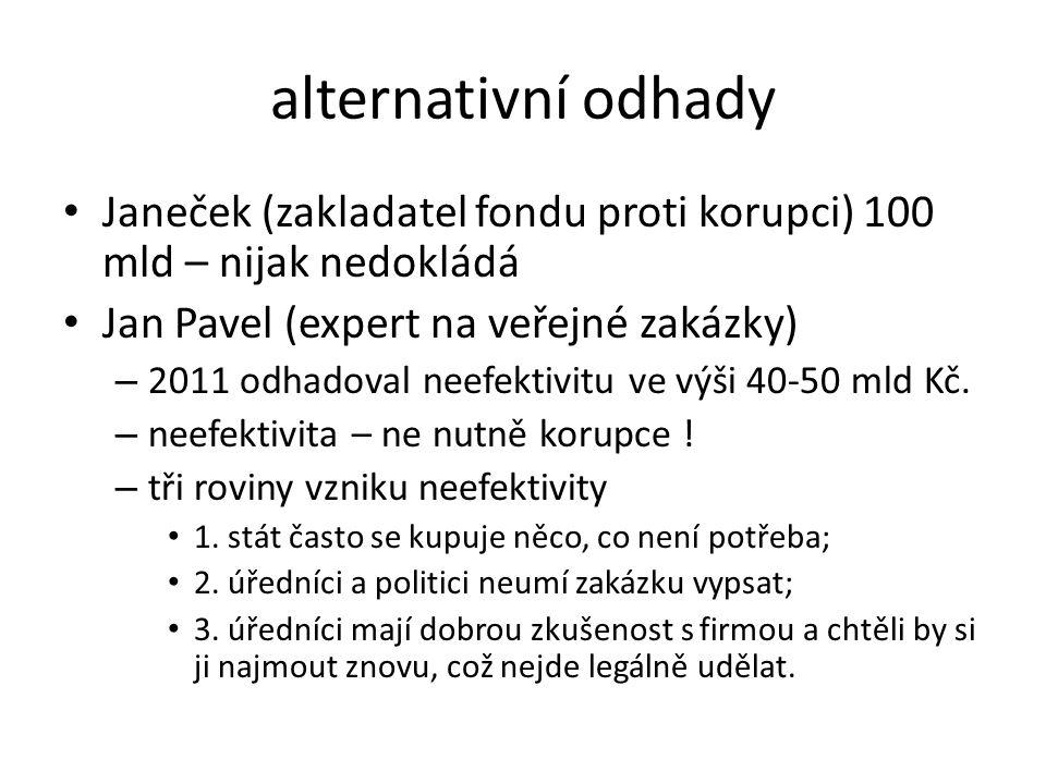 alternativní odhady Janeček (zakladatel fondu proti korupci) 100 mld – nijak nedokládá Jan Pavel (expert na veřejné zakázky) – 2011 odhadoval neefektivitu ve výši 40-50 mld Kč.
