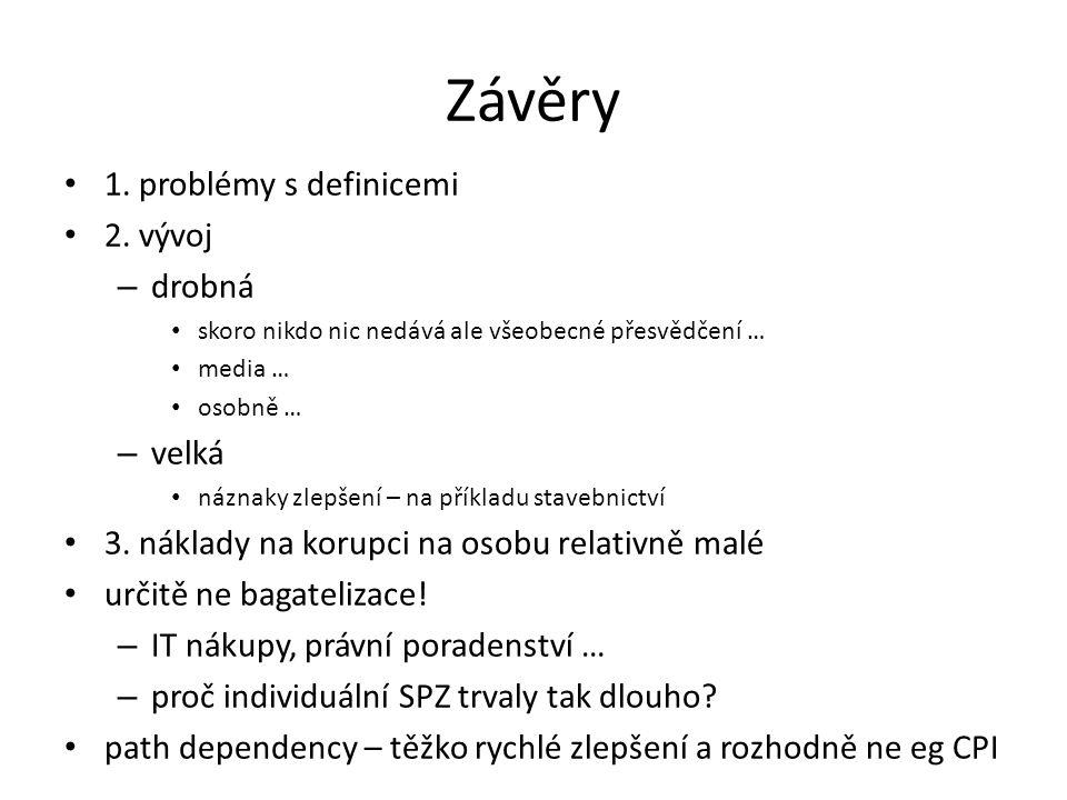 Závěry 1. problémy s definicemi 2.