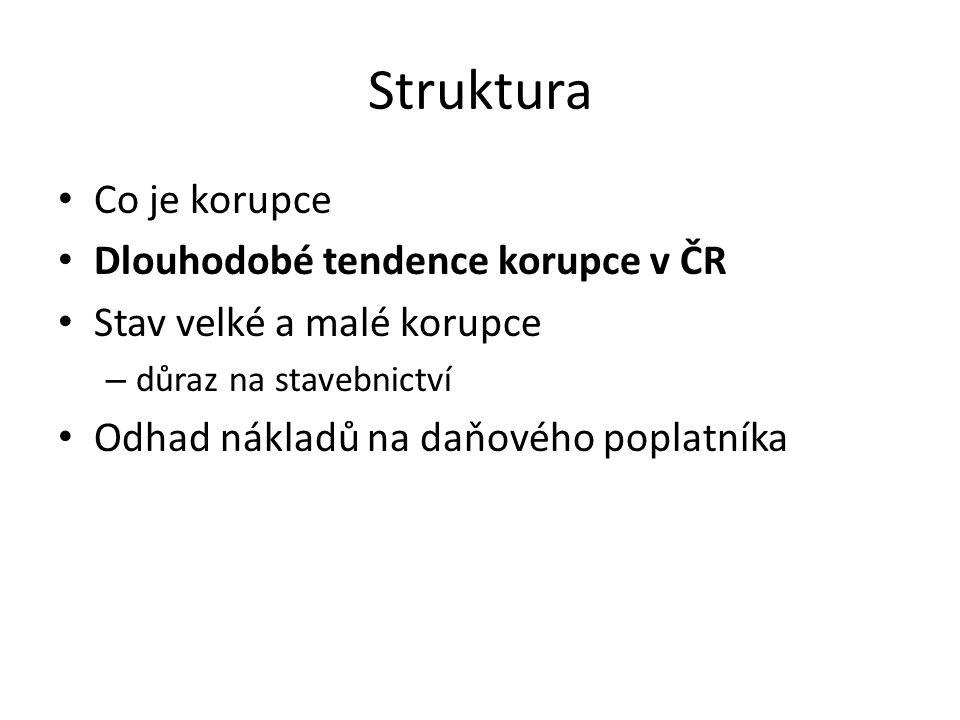 Struktura Co je korupce Dlouhodobé tendence korupce v ČR Stav velké a malé korupce – důraz na stavebnictví Odhad nákladů na daňového poplatníka