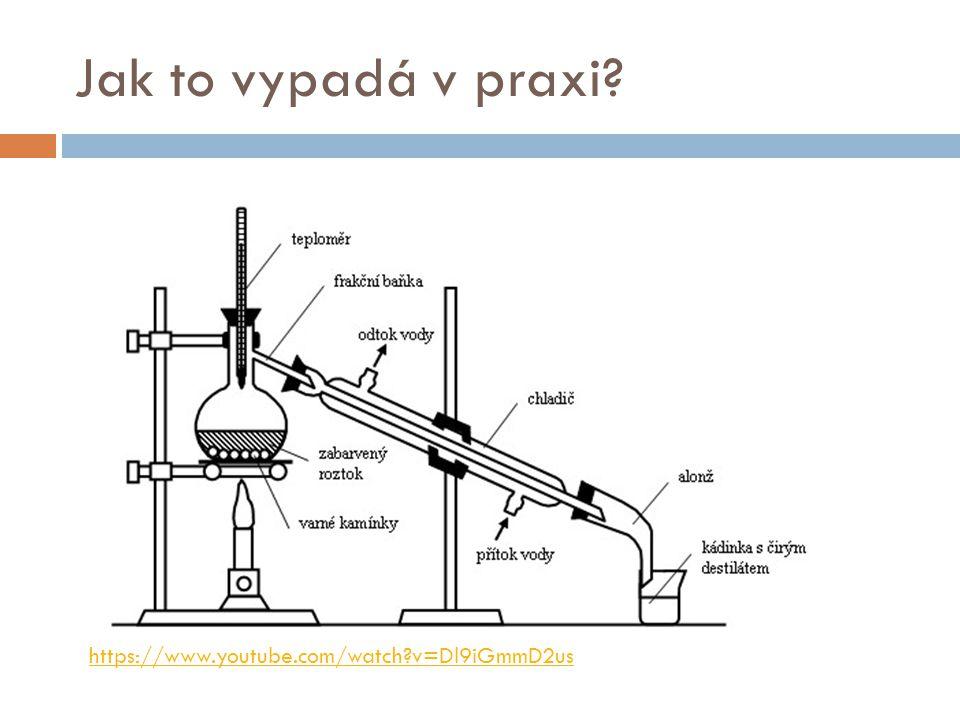 Co že je to ta destilovaná voda.Zamyslete se, kde a proč se destilovaná voda využívá.