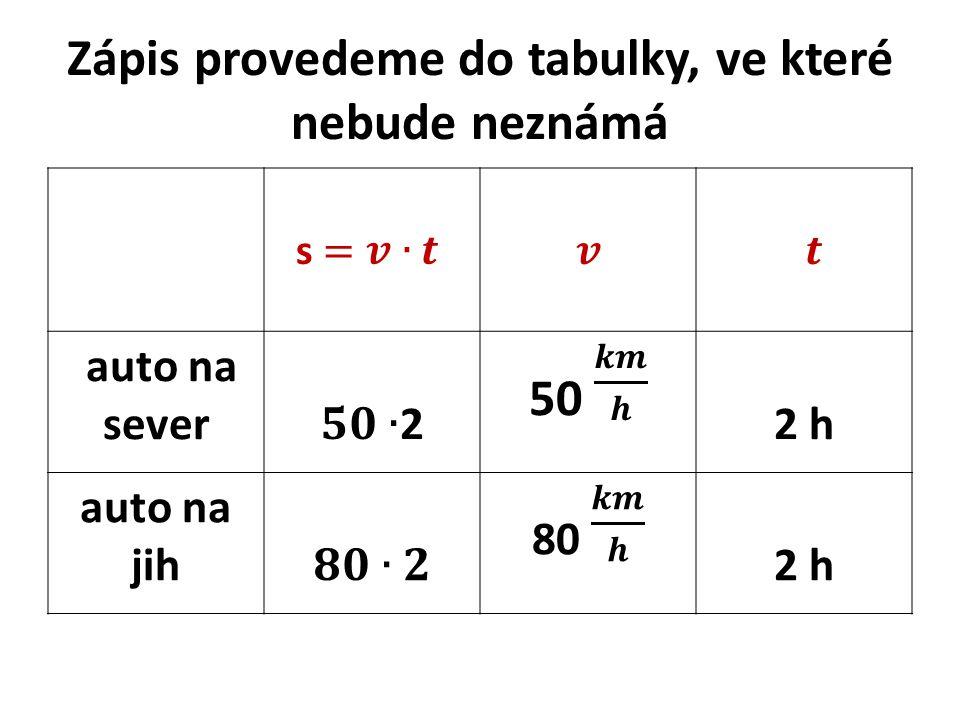 Zápis provedeme do tabulky, ve které nebude neznámá auto na sever2 h auto na jih2 h