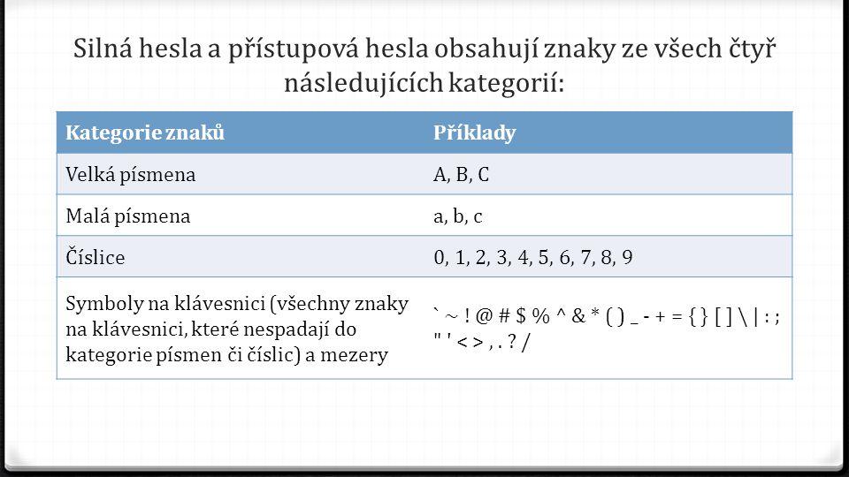Silná hesla a přístupová hesla obsahují znaky ze všech čtyř následujících kategorií: Kategorie znakůPříklady Velká písmenaA, B, C Malá písmenaa, b, c