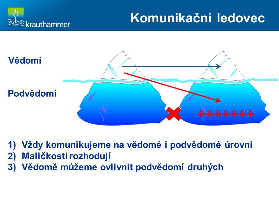 Komunikační ledovec vcem Vědomí Podvědomí +++++++ 1)Vždy komunikujeme na vědomé i podvědomé úrovni 2)Maličkosti rozhodují 3)Vědomě můžeme ovlivnit podvědomí druhých