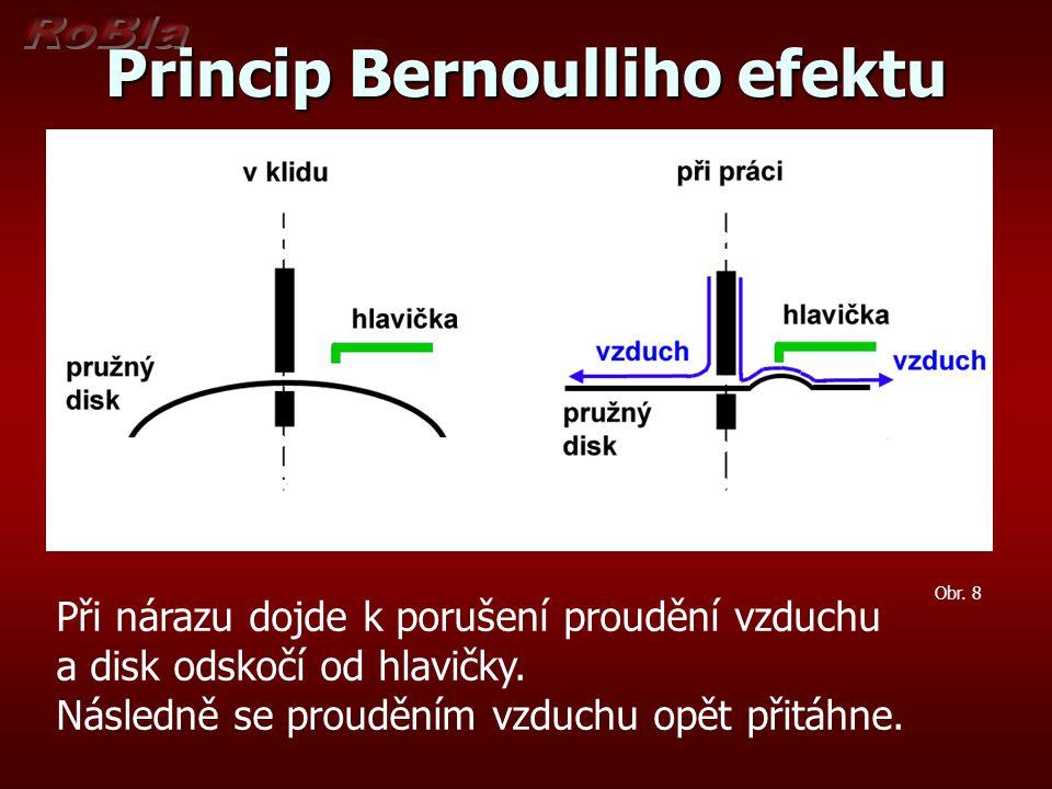 Princip Bernoulliho efektu Obr.