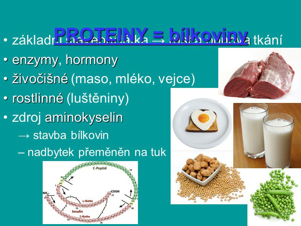 stavebnírůstobnovazákladní stavební látka → růst a obnova tkání enzymyhormonyenzymy, hormony živočišnéživočišné (maso, mléko, vejce) rostlinnérostlinné (luštěniny) aminokyselinzdroj aminokyselin → stavba bílkovin –nadbytek přeměněn na tuk PROTEINY = bílkoviny