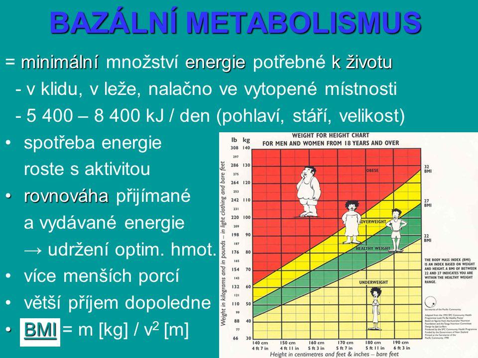 BAZÁLNÍ METABOLISMUS minimálníenergiek životu = minimální množství energie potřebné k životu - v klidu, v leže, nalačno ve vytopené místnosti - 5 400 – 8 400 kJ / den (pohlaví, stáří, velikost) spotřeba energie roste s aktivitou rovnováharovnováha přijímané a vydávané energie → udržení optim.