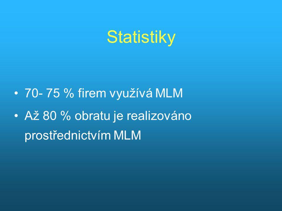 Statistiky 70- 75 % firem využívá MLM Až 80 % obratu je realizováno prostřednictvím MLM