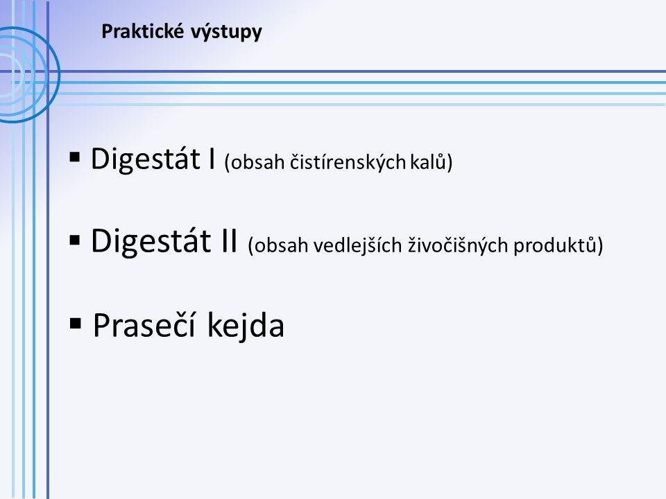  Digestát I (obsah čistírenských kalů)  Digestát II (obsah vedlejších živočišných produktů)  Prasečí kejda Praktické výstupy