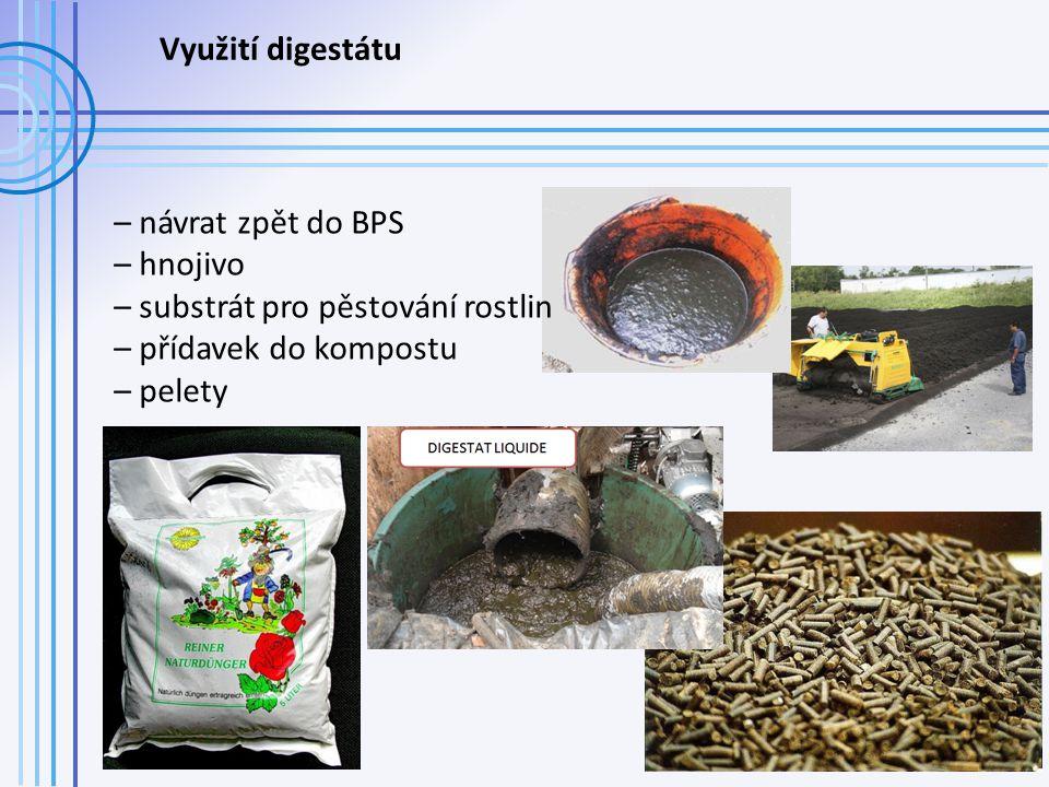 Využití digestátu – návrat zpět do BPS – hnojivo – substrát pro pěstování rostlin – přídavek do kompostu – pelety