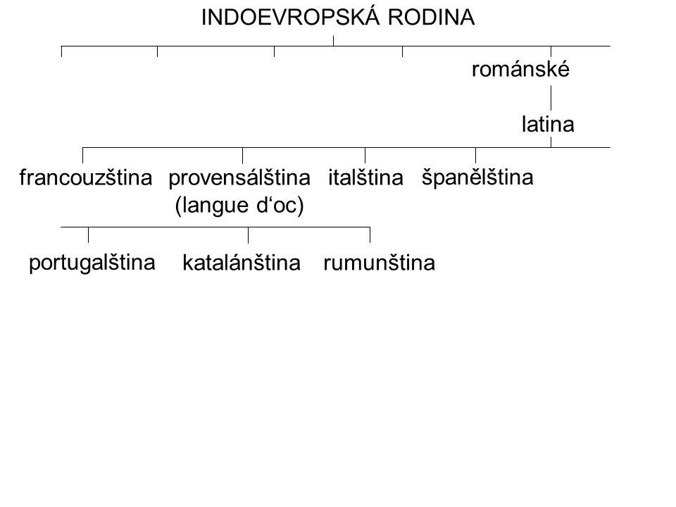 INDOEVROPSKÁ RODINA francouzština latina románské provensálština (langue d'oc) italština španělština portugalština katalánštinarumunština