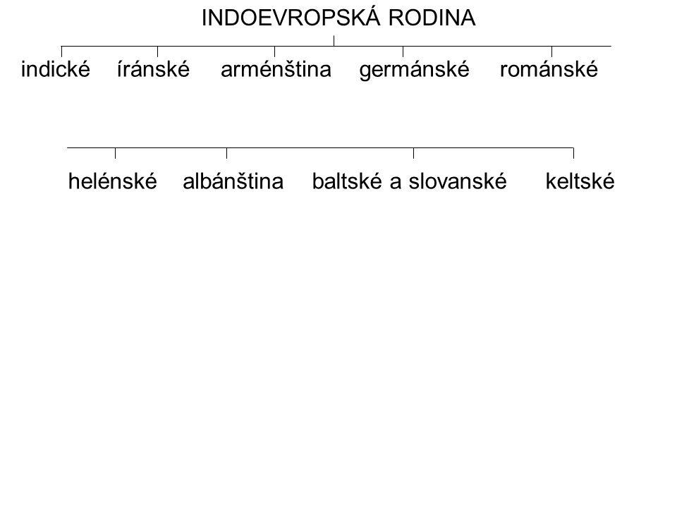 INDOEVROPSKÁ RODINA íránskéindickéarménštinagermánskérománské helénskéalbánštinabaltské a slovanskékeltské