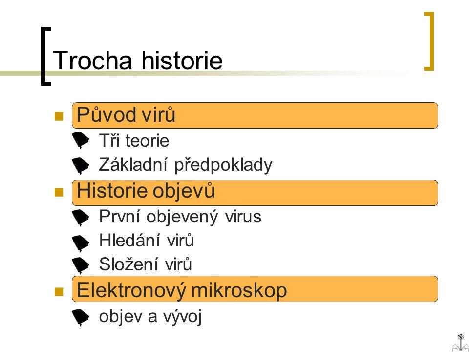 Trocha historie Původ virů  Tři teorie  Základní předpoklady Historie objevů  První objevený virus  Hledání virů  Složení virů Elektronový mikroskop  objev a vývoj
