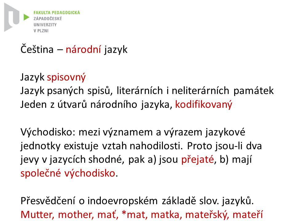 Čeština – národní jazyk Jazyk spisovný Jazyk psaných spisů, literárních i neliterárních památek Jeden z útvarů národního jazyka, kodifikovaný Východis