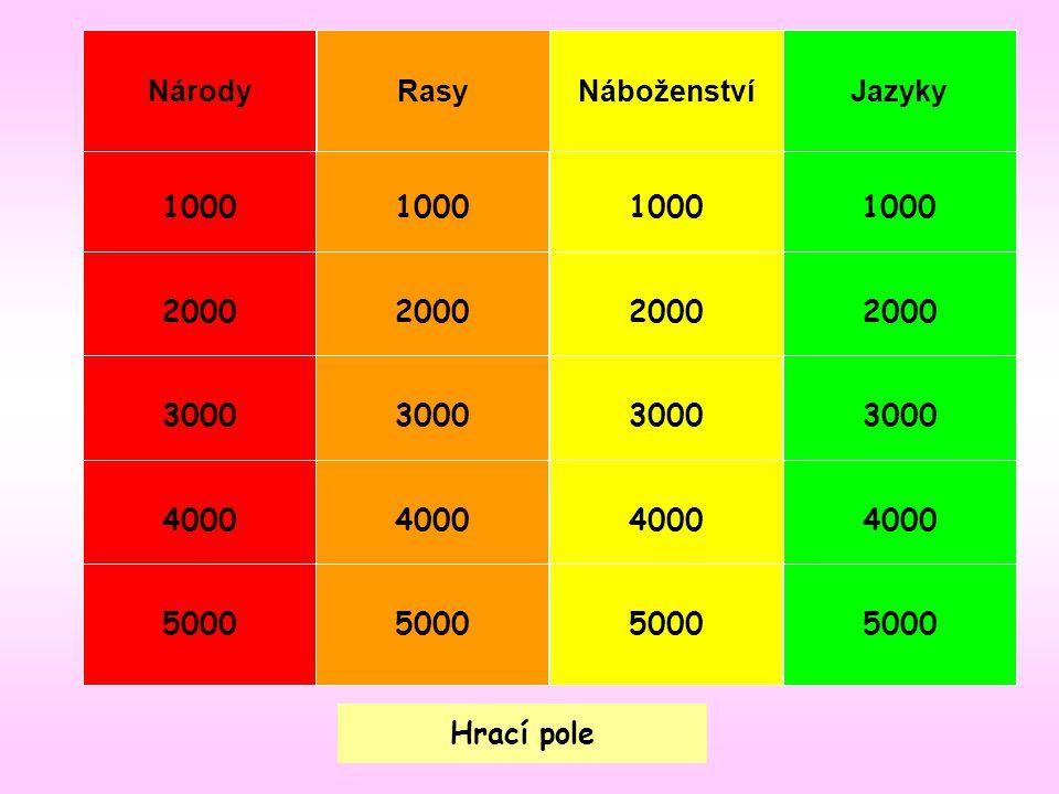 Hrací pole Náboženství 1000 Kříž je typický znak : a) hinduismu b) judaismu c) islámu d) křesťanství