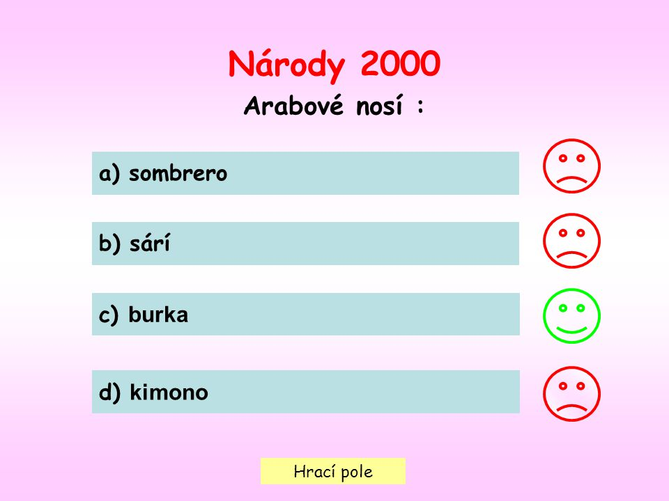 Hrací pole Národy 2000 Arabové nosí : a) sombrero b) sárí c) burka d) kimono