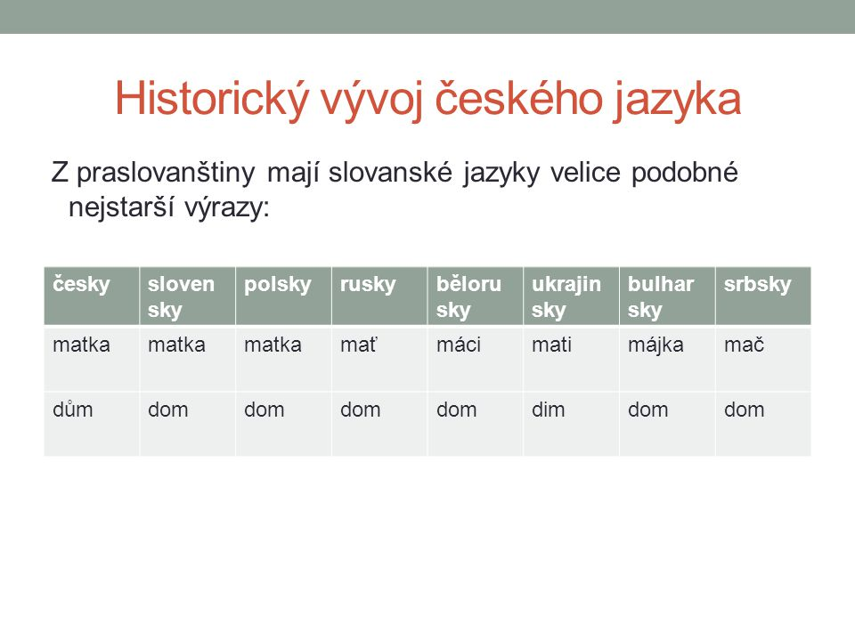 Historický vývoj českého jazyka Z praslovanštiny mají slovanské jazyky velice podobné nejstarší výrazy: českysloven sky polskyruskyběloru sky ukrajin
