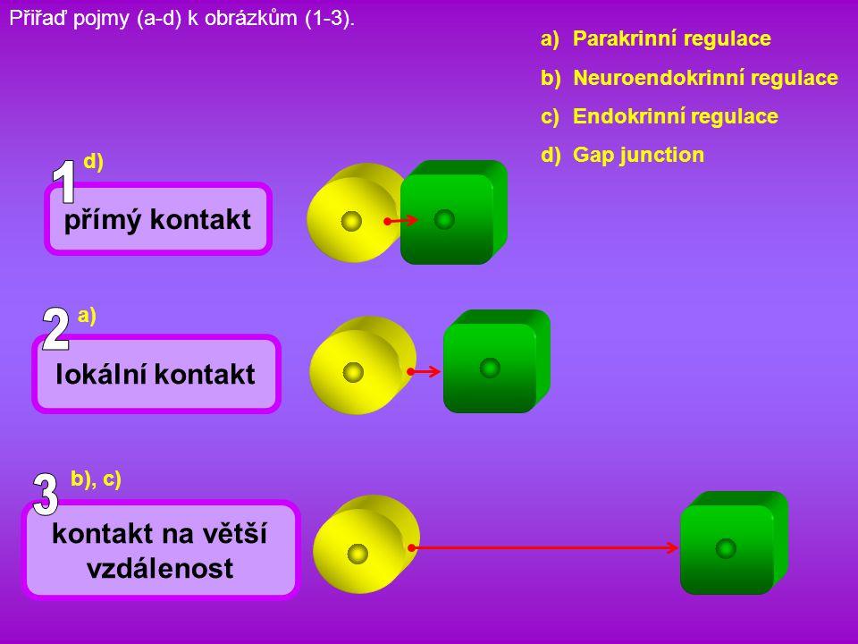 Přiřaď pojmy (a-d) k obrázkům (1-3). a)Parakrinní regulace b)Neuroendokrinní regulace c)Endokrinní regulace d)Gap junction přímý kontakt lokální konta