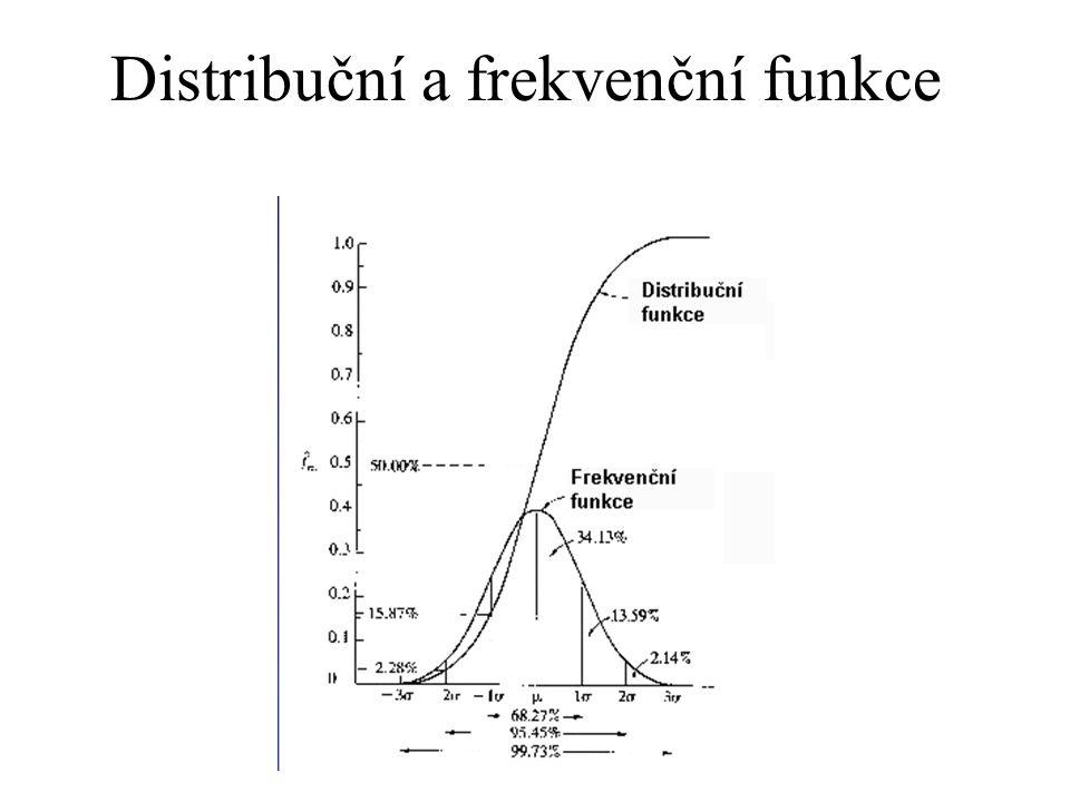 Distribuční a frekvenční funkce