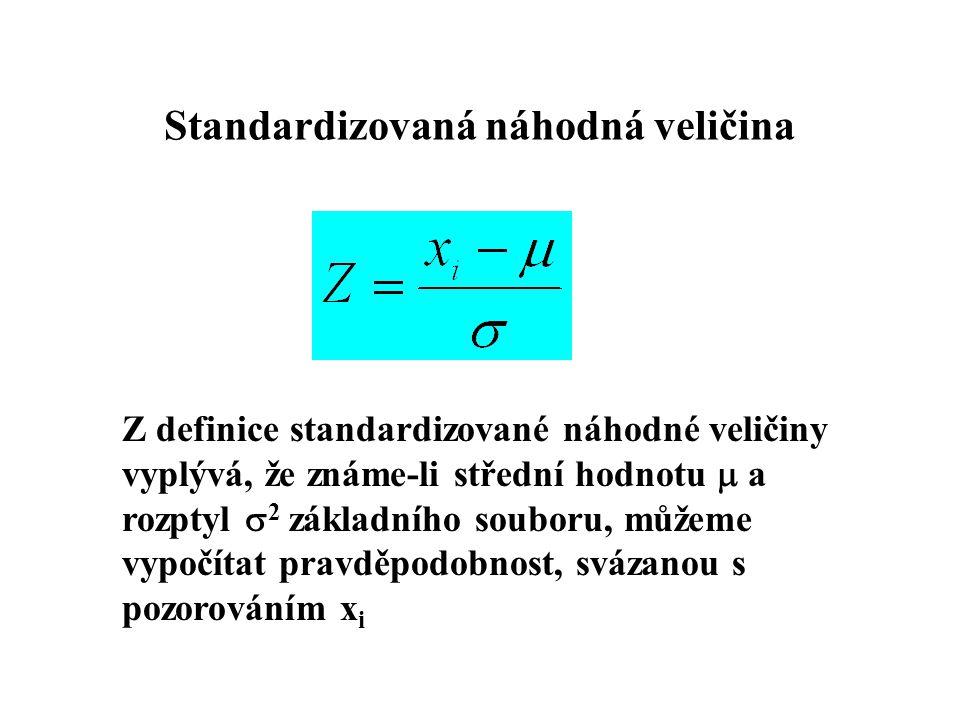 Standardizovaná náhodná veličina Z definice standardizované náhodné veličiny vyplývá, že známe-li střední hodnotu  a rozptyl  2  základního souboru