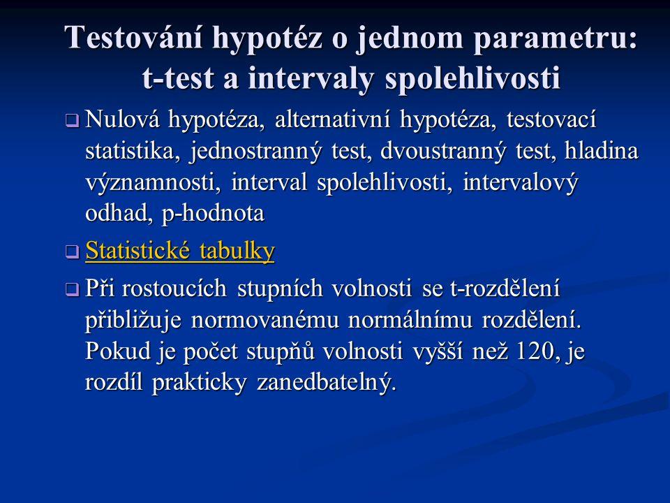 Testování hypotéz o jednom parametru: t-test a intervaly spolehlivosti  Příklad 1 (z minulého týdne): HO je