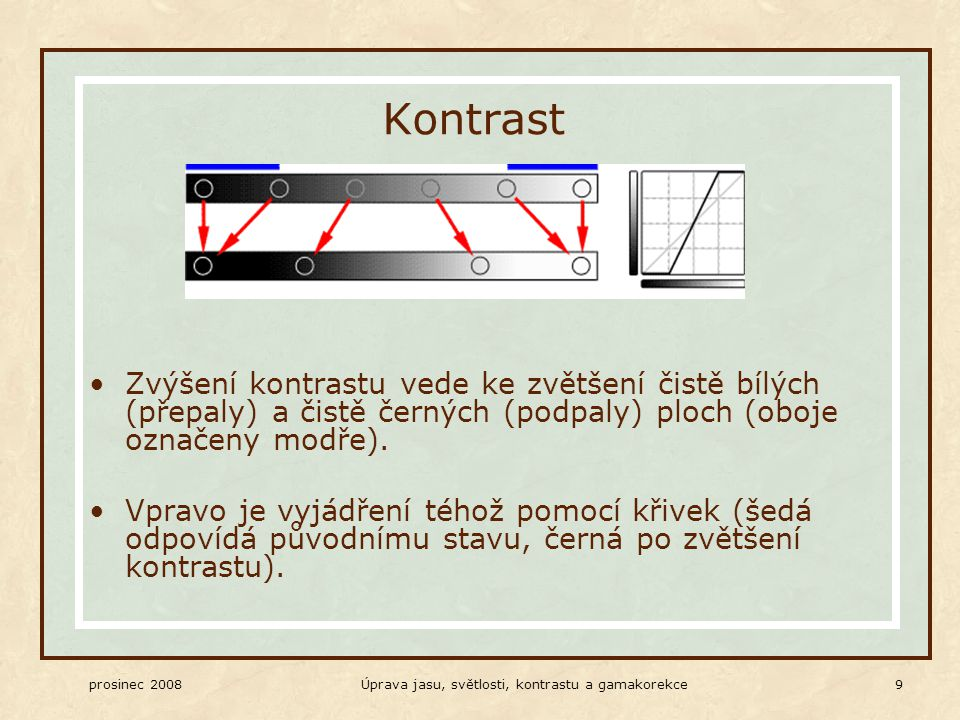 prosinec 2008Úprava jasu, světlosti, kontrastu a gamakorekce 9 Kontrast Zvýšení kontrastu vede ke zvětšení čistě bílých (přepaly) a čistě černých (podpaly) ploch (oboje označeny modře).