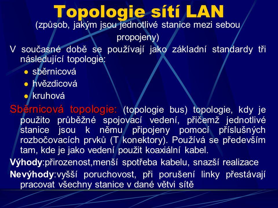 Topologie lokálních sítí Ing. Zdeněk Votruba