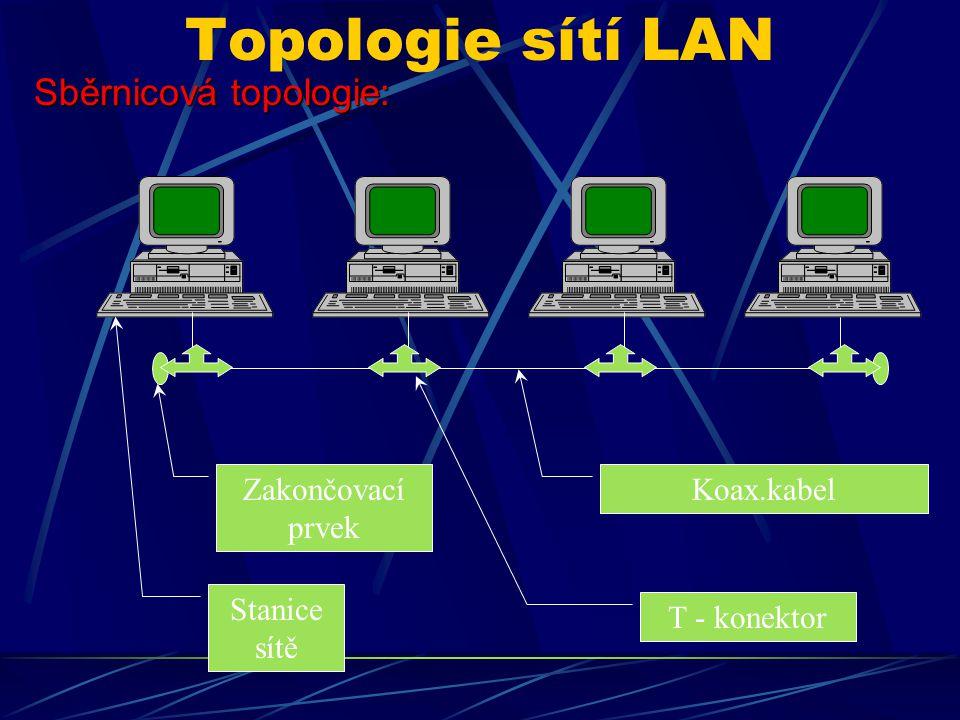 Topologie sítí LAN (způsob, jakým jsou jednotlivé stanice mezi sebou propojeny) V současné době se používají jako základní standardy tři následující topologie: sběrnicová hvězdicová kruhová Sběrnicová topologie: Sběrnicová topologie: (topologie bus) topologie, kdy je použito průběžné spojovací vedení, přičemž jednotlivé stanice jsou k němu připojeny pomocí příslušných rozbočovacích prvků (T konektory).