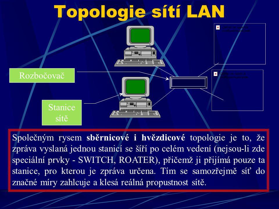 Topologie sítí LAN Hvězdicová topologie: Hvězdicová topologie: (topologie star) topologie, kdy jednotlivá vedení se rozbíhají z rozbočovače (HUB, SWITCH) vždy k jedné stanici sítě.