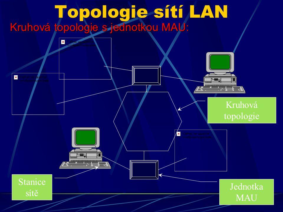 Topologie sítí LAN Kruhová topologie s jednotkou MAU: Stanice sítě Jednotka MAU Kruhová topologie
